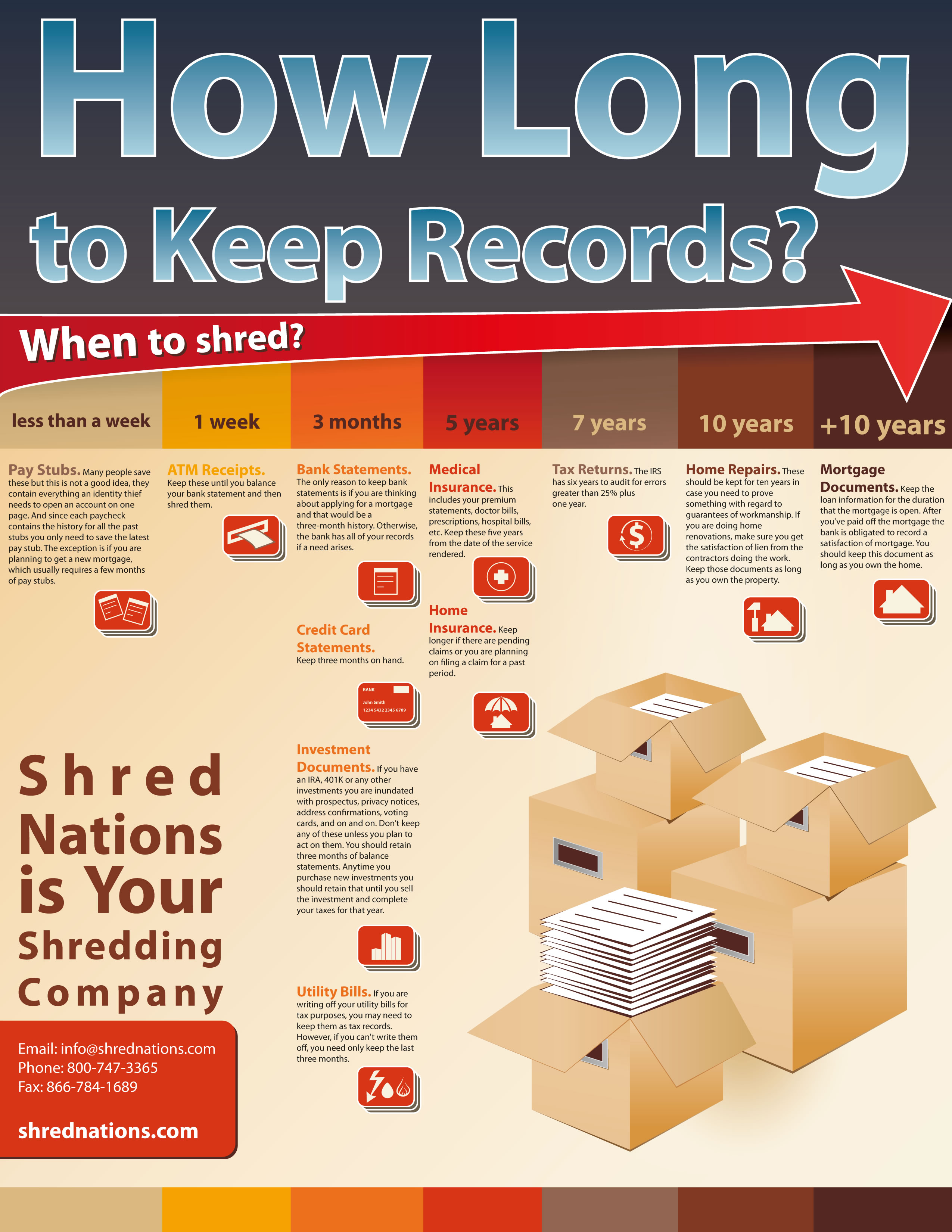 Keeping Up on Personal Records Retention