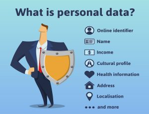 Types of personally identifiable information