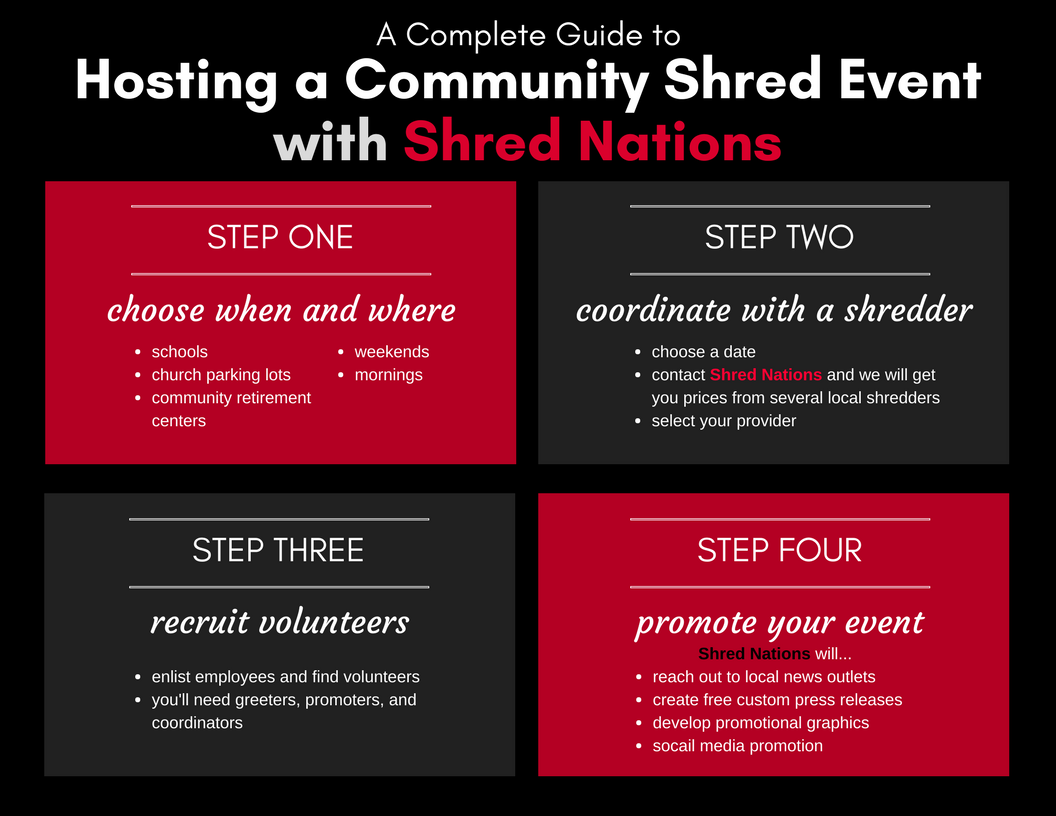 Shred Events—Find a Shred Day Near You | Shred Nations