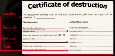 The Features of a Certificate of Destruction