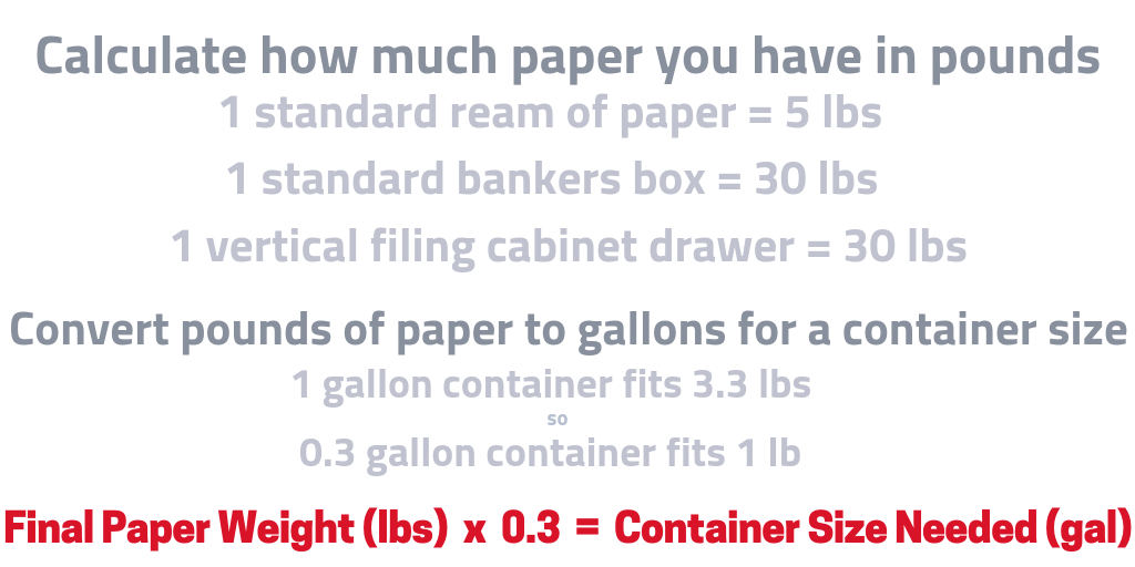 Chart to convert paper volume to container size.