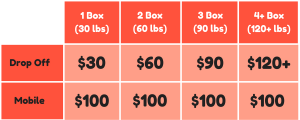 Drop Off Pricing Table