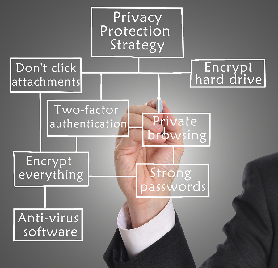 Protect your company from data breaches