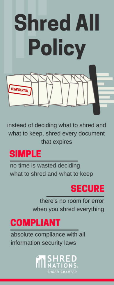 Shred All Policy: Advantages