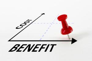 Cost vs Benefit Chart