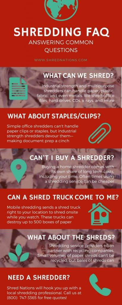 Common Shredding Service Questions