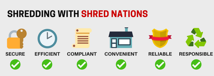 Shredding with Shred Nations is secure, convenient, and efficient